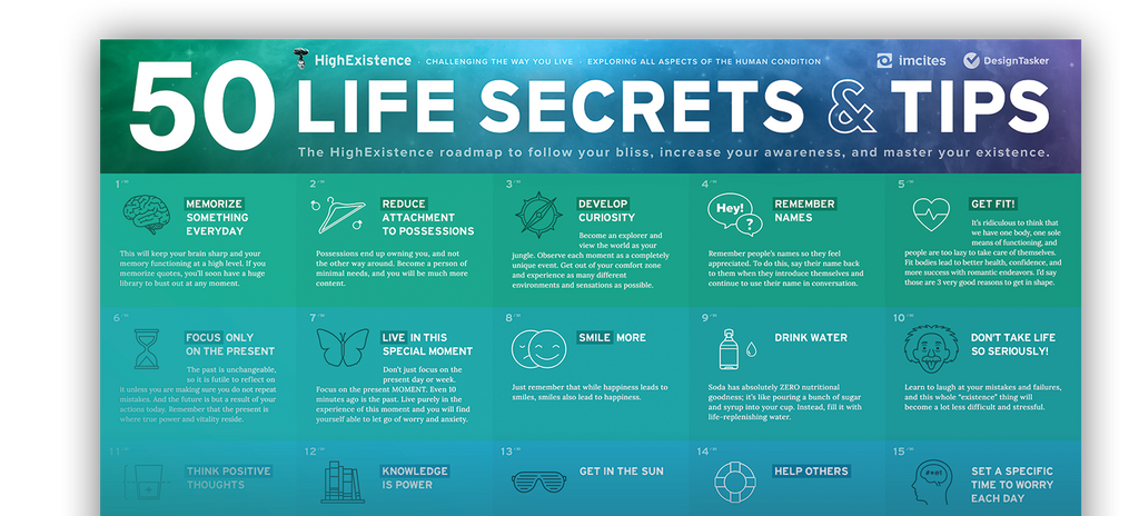50 Life Secrets Amp Tips Poster The Highexistence Store
