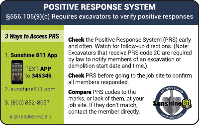Color Code & Positive Response Card
