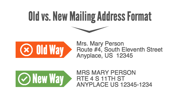 Holiday Address Examples