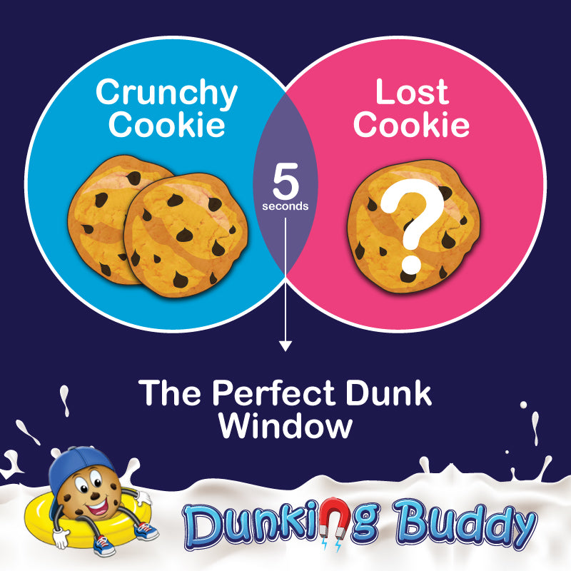 The Story Of Dunking Buddy