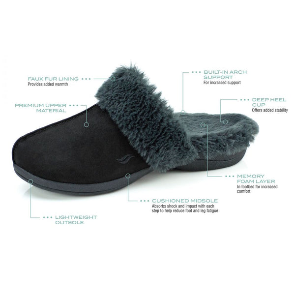 Powerstep Luxe Slipper- Black