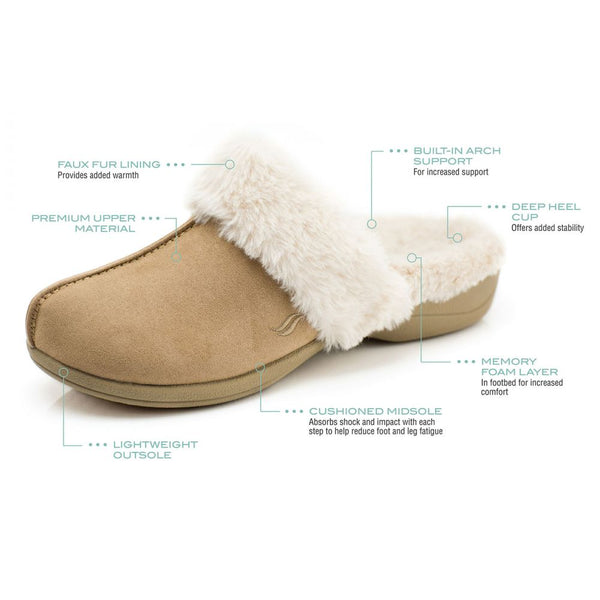 Powerstep Luxe Slipper- Taupe