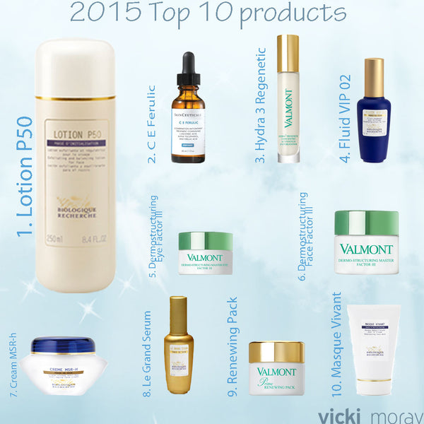 Top 10 Selling Skin Care Products