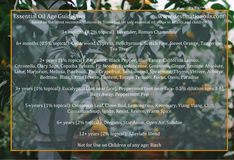 Essential Oil Kid Safe Chart- Destination oils- Tisserand recommendations by childrens age