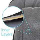 Seat Protector-Child Car Seat Protector, Black Waterproof Liner/Saver
