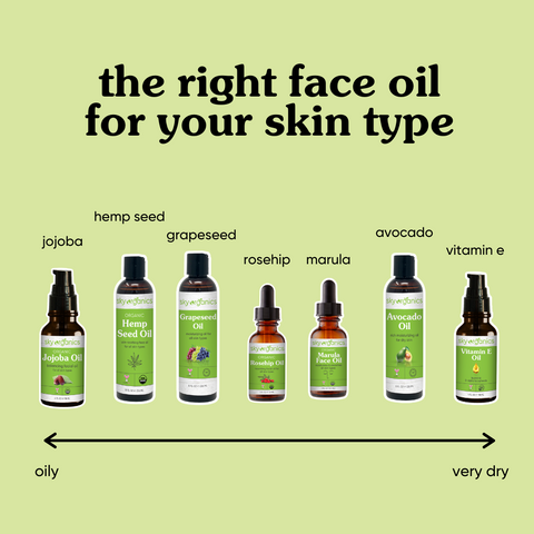 The Best Oil for Your Skin Type