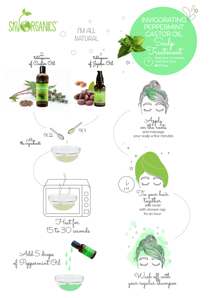 Peppermint & Castor Oil DIY Scalp Treatment-4