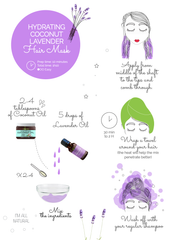 Lavender Coconut Oil Hair Mask with Argan Oil