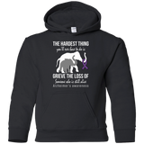 The hardest thing... Alzheimer's Awareness KIDS Hoodie