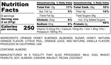 Nutrition Information for 1 pound of Orange Honey Almonds