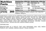 Nutrition Information for 1 pound of Chocolate Blueberries