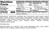 Nutrition Information for 1 pound of Chocolate Cherries