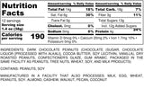 Nutrition Information for 1 pound of Dark Chocolate Peanuts