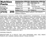 Nutrition Information for 1 pound of PB&J Trail Mix