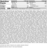 Nutrition Information for 1 pound of Spicy Blend Trail Mix