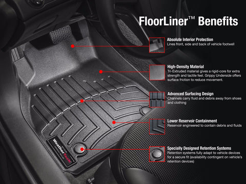 15-17 F150 SUPERCREW/SUPERCAB W/DUAL FLOOR POSTS FRONT FLOORLINER BLACK - Mr. Motorsports