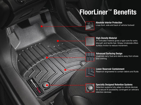 14-17 SILVERADO/SIERRA 1500/15-17 GM 2500/3500 CREW FULL COVERAGE UNDER REAR SEAT FLOORLINER BLACK - Mr. Motorsports