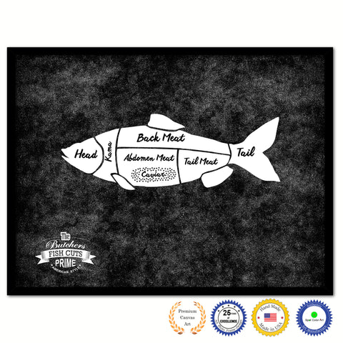 Fish Meat Cuts Butchers Chart Canvas Print Picture Frame Home Decor Wall Art Gifts