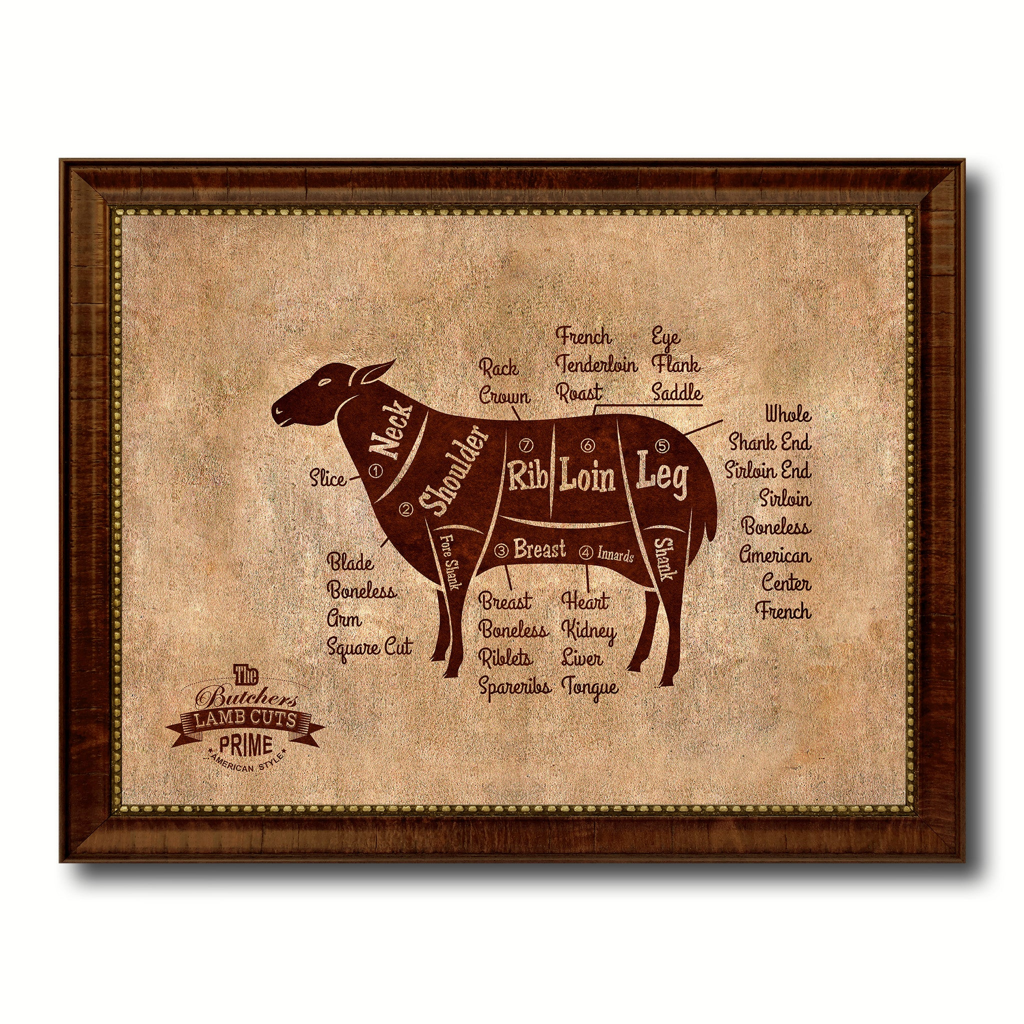 lamb meat cuts butchers chart home decor wall art decoration  - lamb meat cuts butchers chart canvas print picture frame home decor wall artgifts