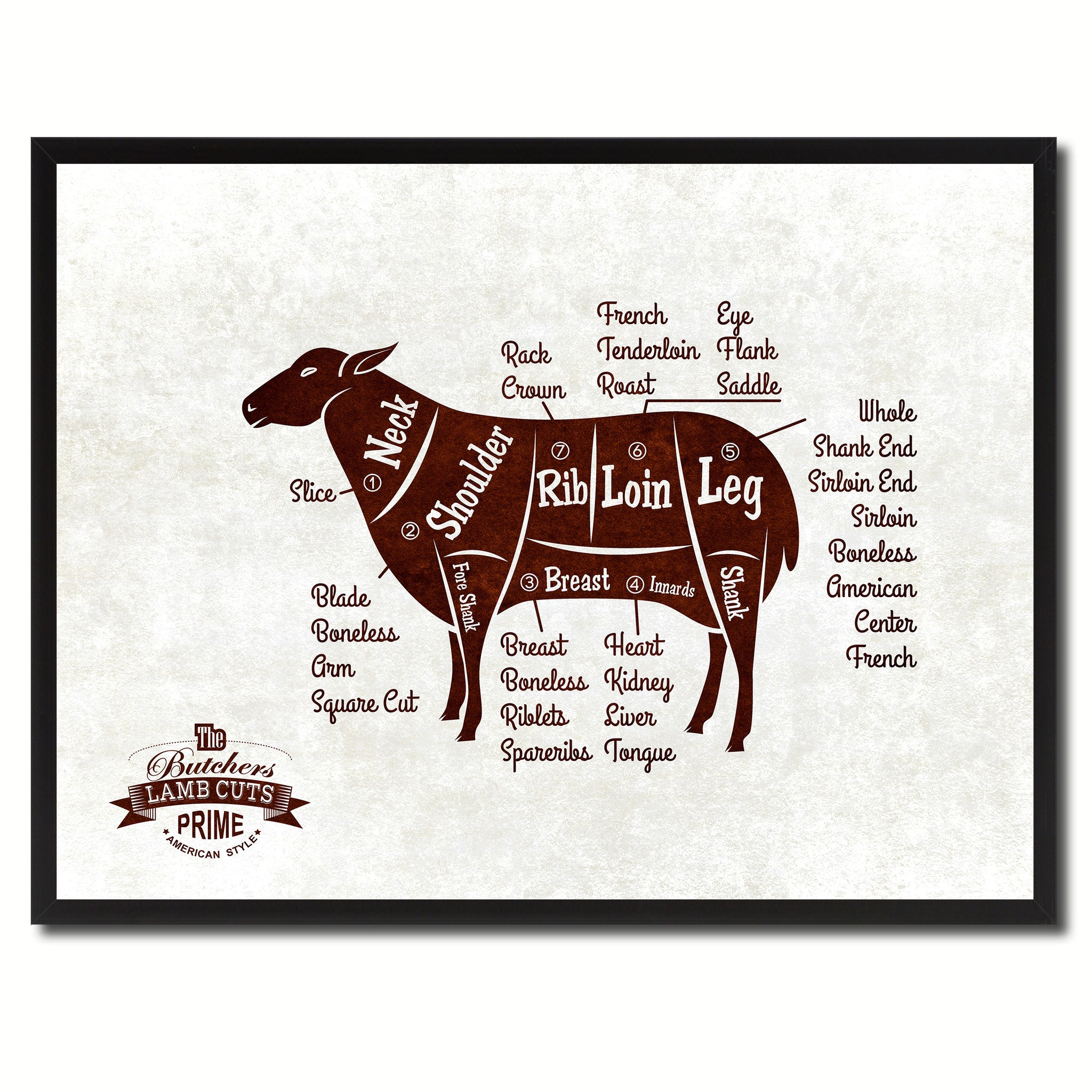 Lamb Meat Cuts Butchers Chart Home Decor Wall Art Decoration ... for Lamb Cuts Chart  177nar