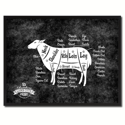 Lamb Meat Cuts Butchers Chart Canvas Print Picture Frame Home Decor Wall Art Gifts