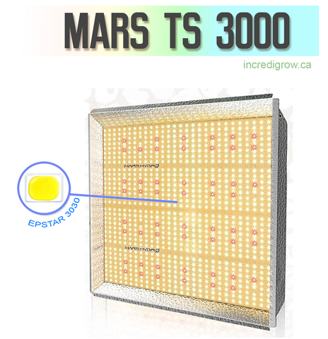 Mars TS 3000 LED Grow Light (4x4)