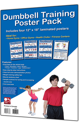 Dumbbell Training Poster Pack