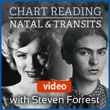 Chart Reading Frida Kahlo Marilyn Monroe