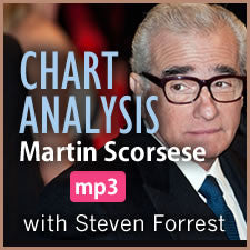 Martin Scorsese Rights Allowed