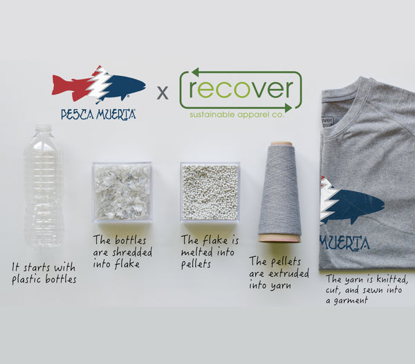 Pesca x Recover Recycled Zip Hoody