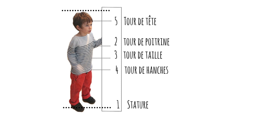 7c21fc28048 Guide des tailles – ikatee