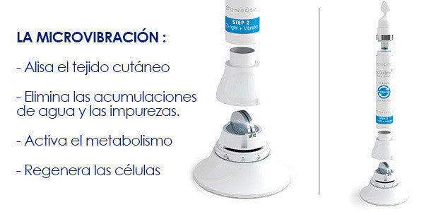 Hyaluronic 3D Eye Perfection LED Tratamiento 1 mes