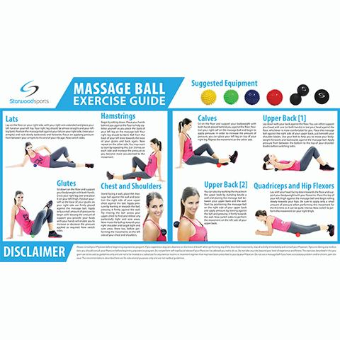 Massage Ball Exercise Guide