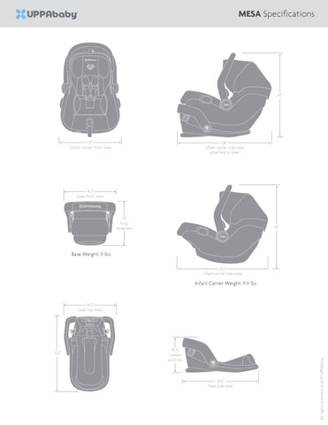 UPPAbaby Mesa Car Seat 2017 Features