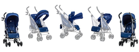 Baby Jogger Vue Reversing Process