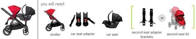 City Select Infant Car Seat Configurations - PeppyParents.com