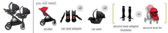 City Select Stroller with Two Car Seats - PeppyParents.com