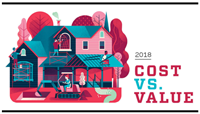 RemodelMAX creates the estimates for the Remodeling Magazine Cost vs Value Survey. The 2018 edition has just been released and you need to take a look!
