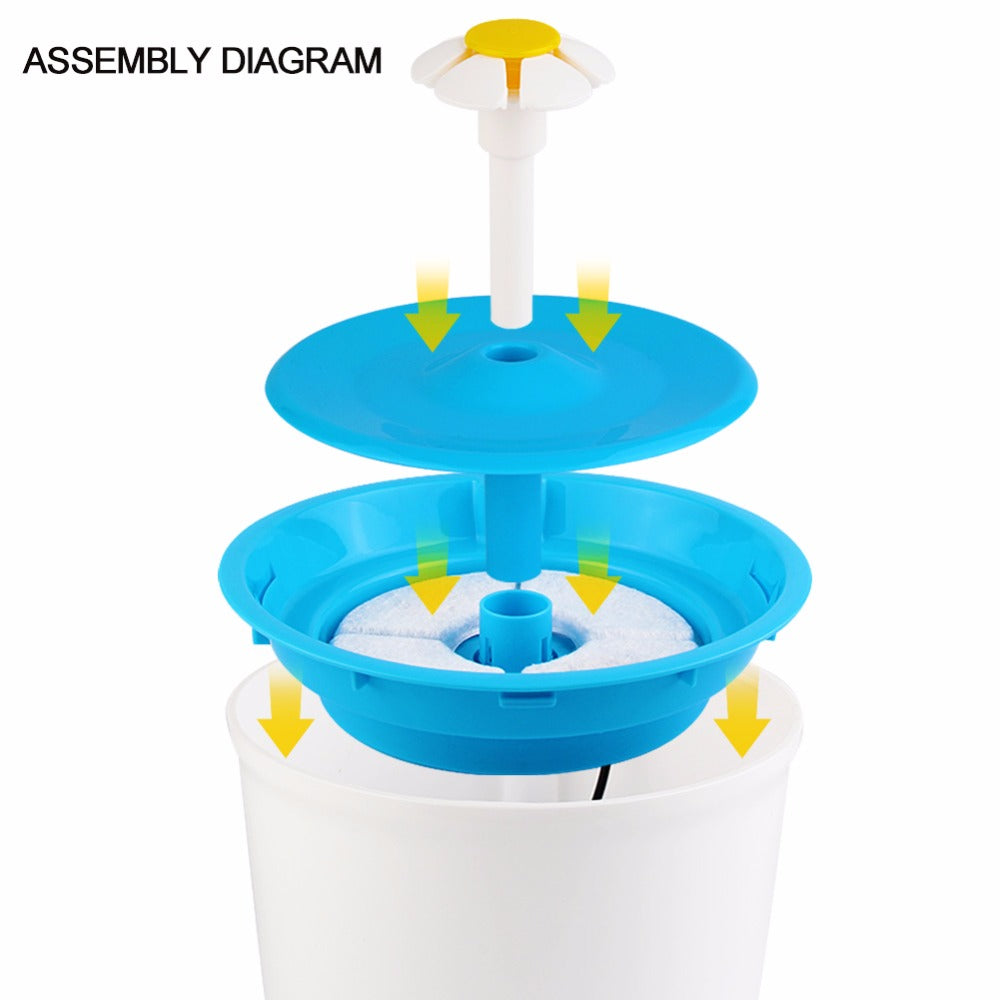 Cat Flower Water Fountain - Charmora.com