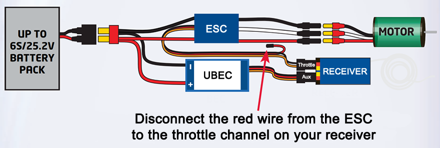 Wiring Diagram For Rc Aircraft - Wiring Source •
