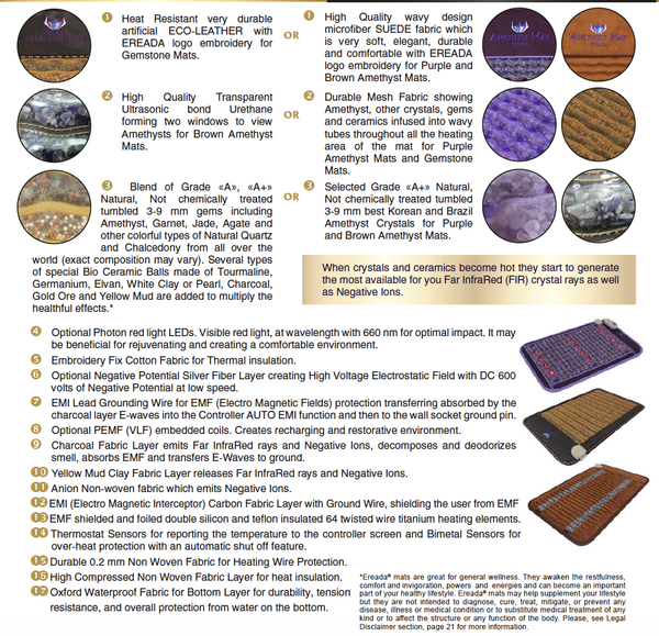 Ereada Bio Amethyst Mats and Heating Pads Layers