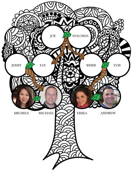 ColorIt Family Tree
