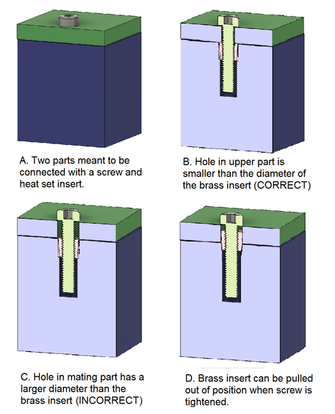Design tips for using threaded inserts