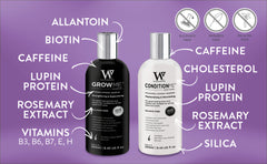 Watermans Growme Hair Growth Shampoo and Conditioner Combo Pack - Best Hair Growth System 250ml Each
