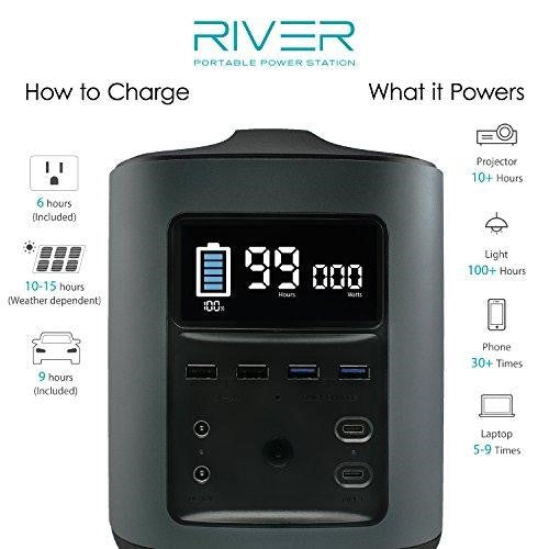 EcoFlow RIVER Portable Power Station Bundle - 500W Power Generator and  Portable Power Supply w/11 USB Power Station Ports and Outlets + Padded  Case