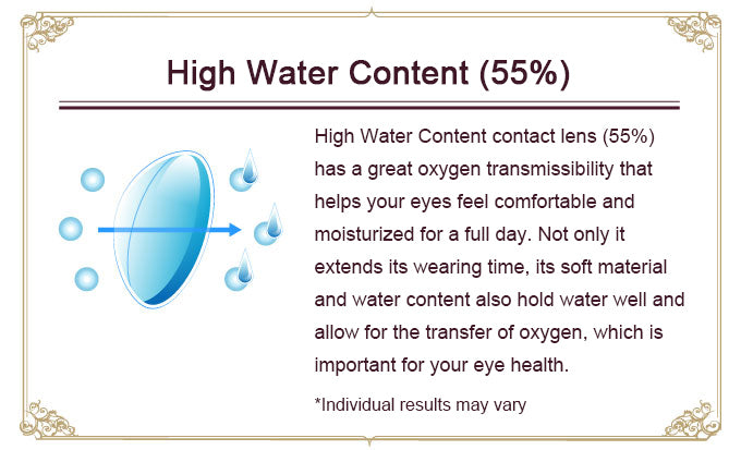 55% High Water Content