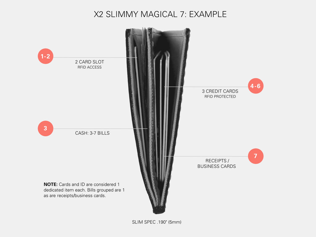 X2 Slimmy Magic 7 Slim Wallet