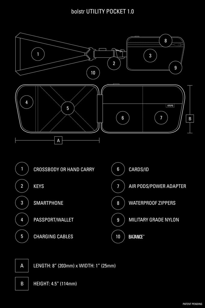 bolstr Utility Pocket 1.0 Design Specs