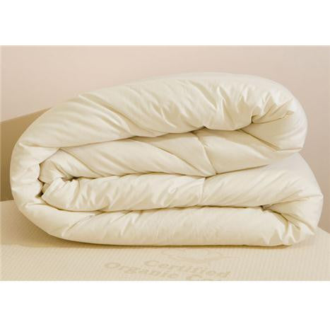 Wool Filled Mattress Pads