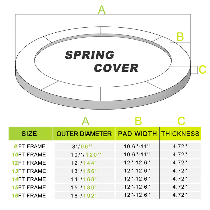 ExacMe Trampoline Replacement Safety Pad Frame Spring Cover | No Holes for Pole 12/15FT Light Green 6180-CP-LG